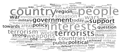 Words appearing most frequently in Assad's interview with Le Figaro, graphic made with Wordle.net.